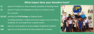 Impact of your donation